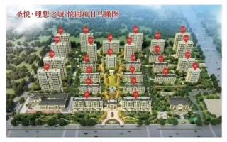 圣悦理想之城悦园4室,电梯洋房,一楼带约70平方院子