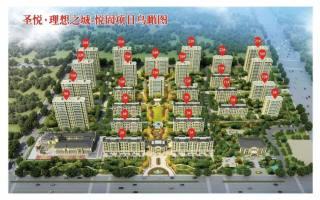 圣悦理想之城3室2厅1卫105万133m²毛坯房出售带车位储藏室更名贷款